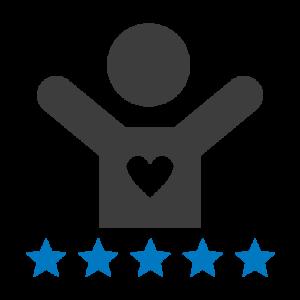 Customer Reviews & Brand Management 1